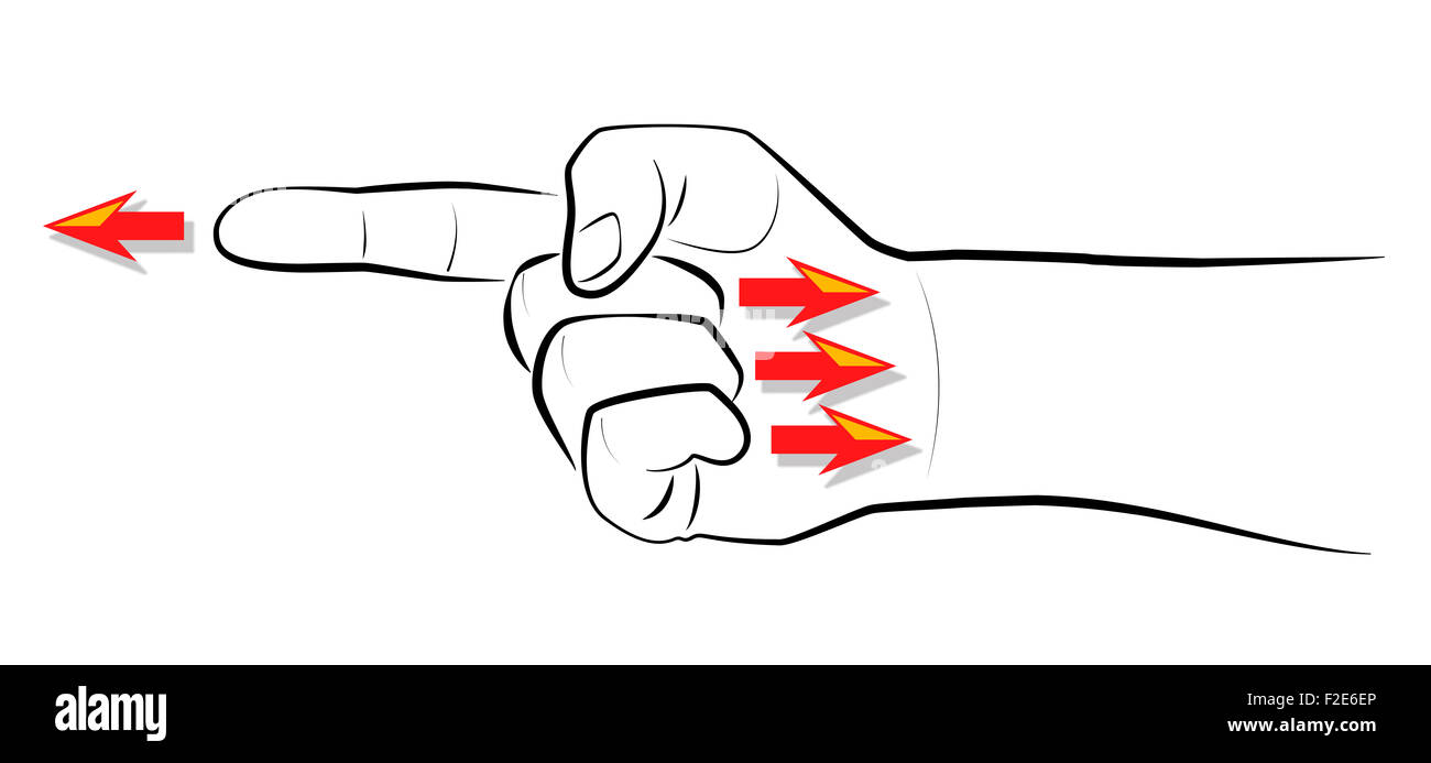 Finger-pointing - When you point one finger, there are three fingers pointing back to you. - Stock Image