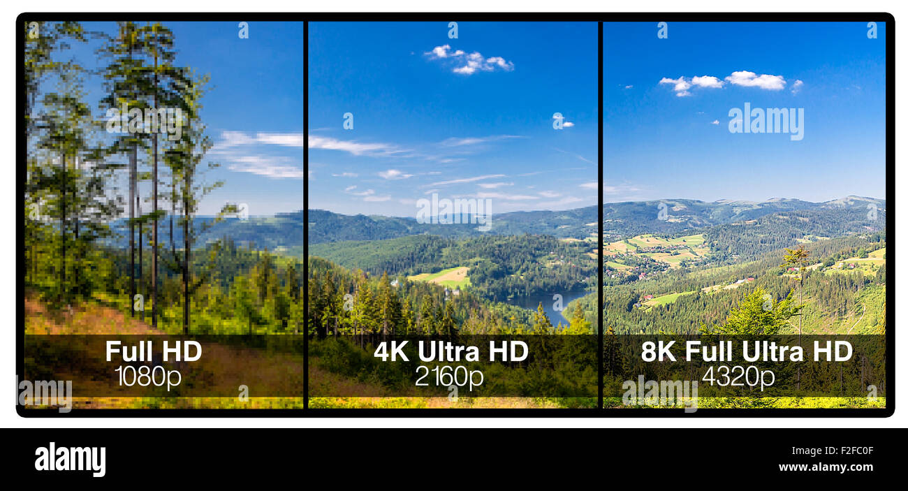 Television Display With Comparison Of Resolutions. Full