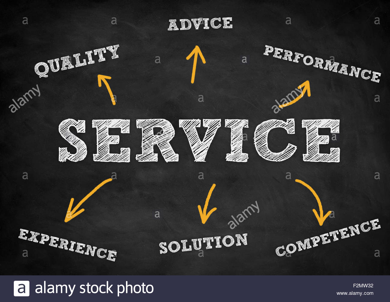 Service support concept - Stock Image