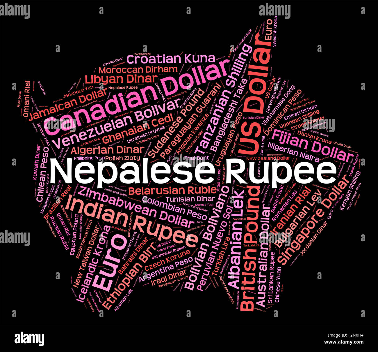 Rupee forex