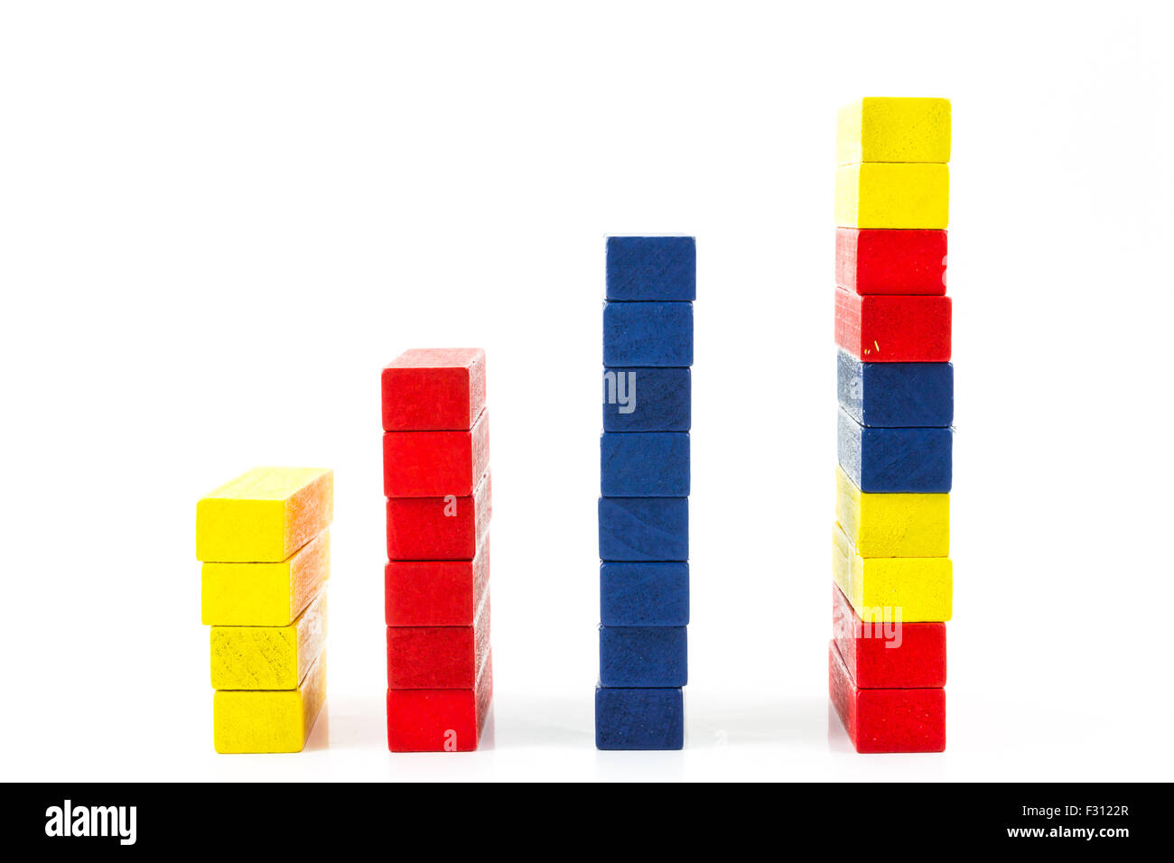 Red, Blue, Yellow wood toy as a statistical bars on white background - Stock Image