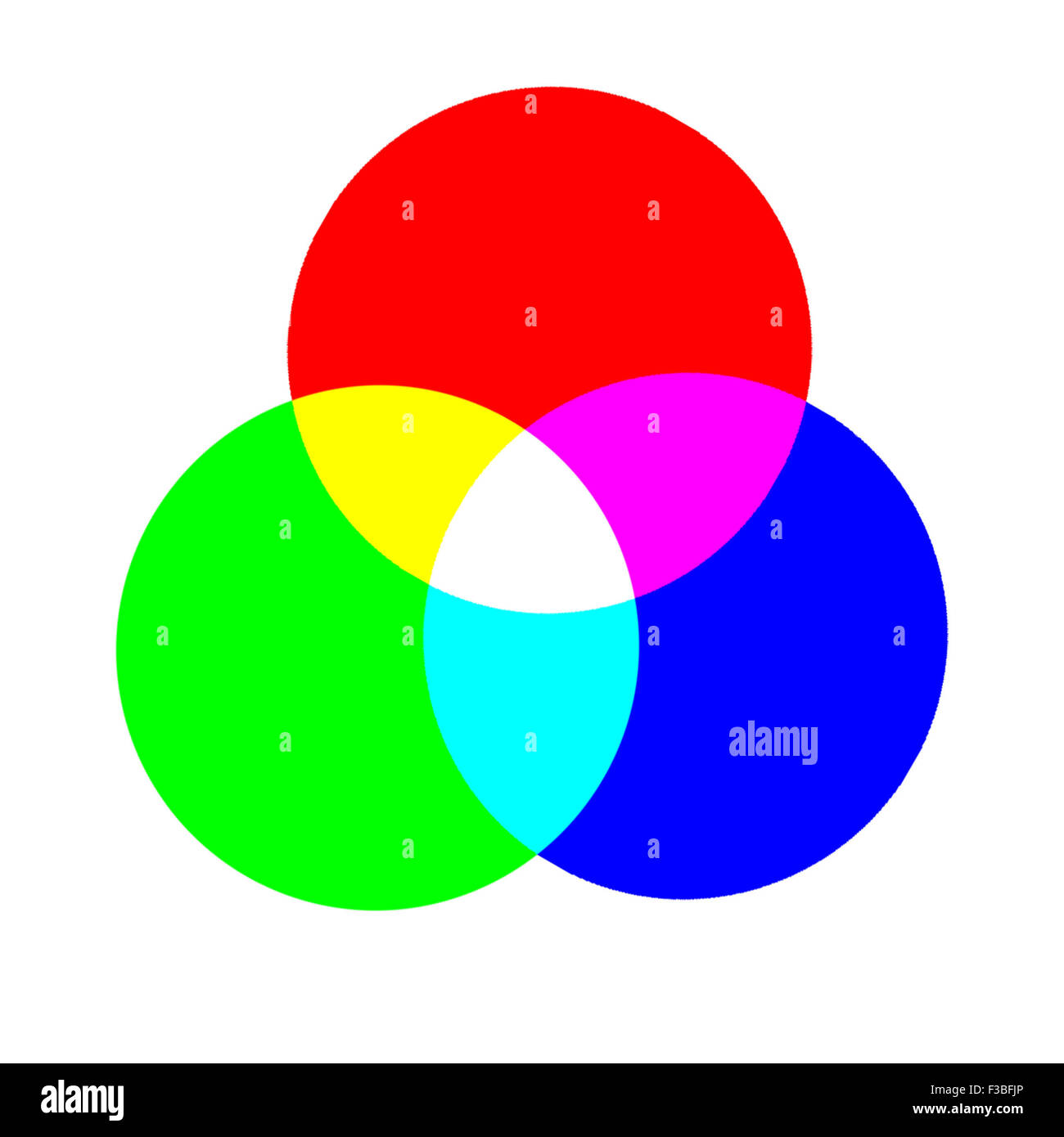 Color Wheel Made Up Of Three Primary Colors Red Green And Blue Overlapping To Produce Cyan Magenta Yellow