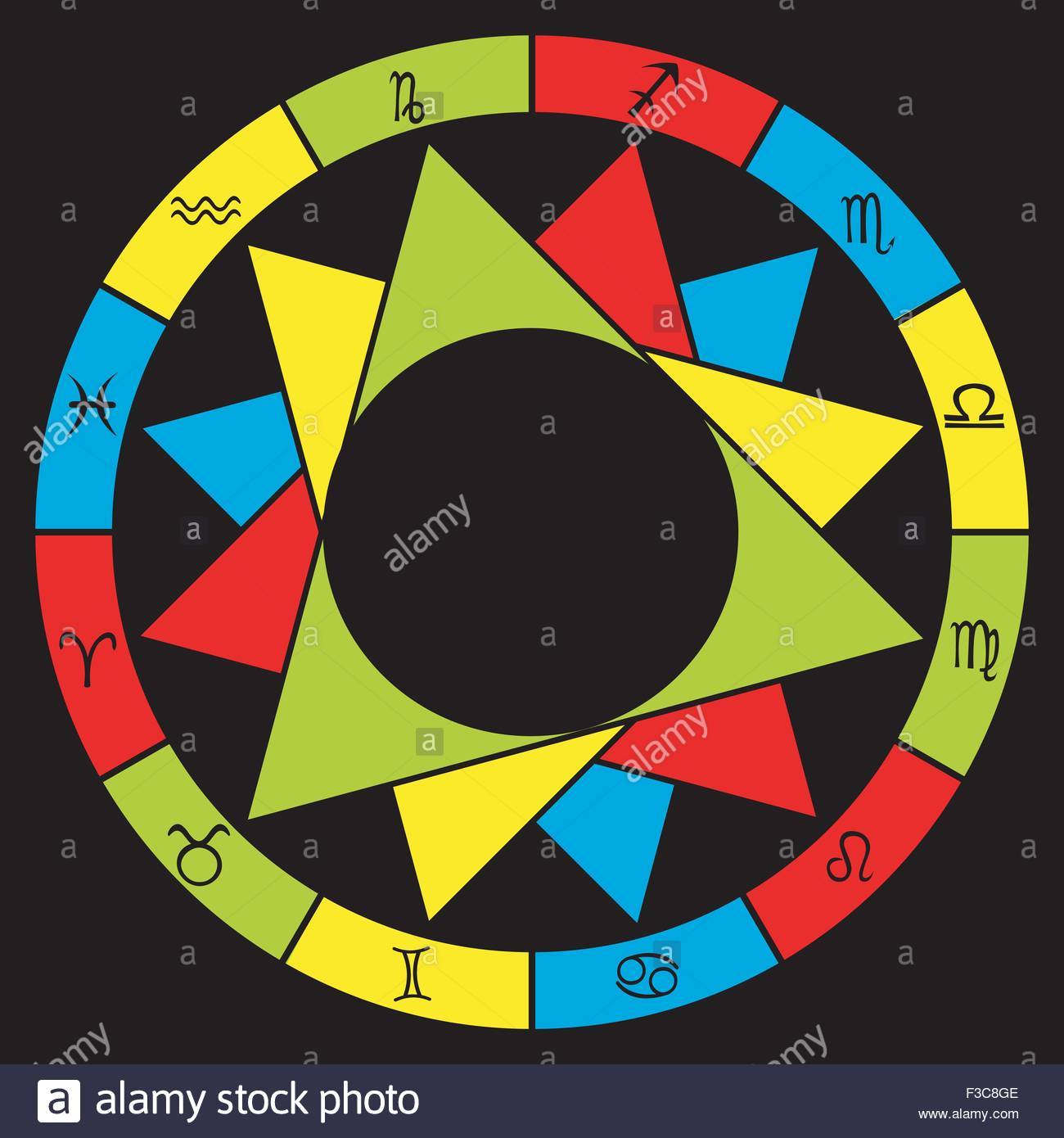 Astrology Zodiac With Natal Chart Stock Photos Astrology Zodiac