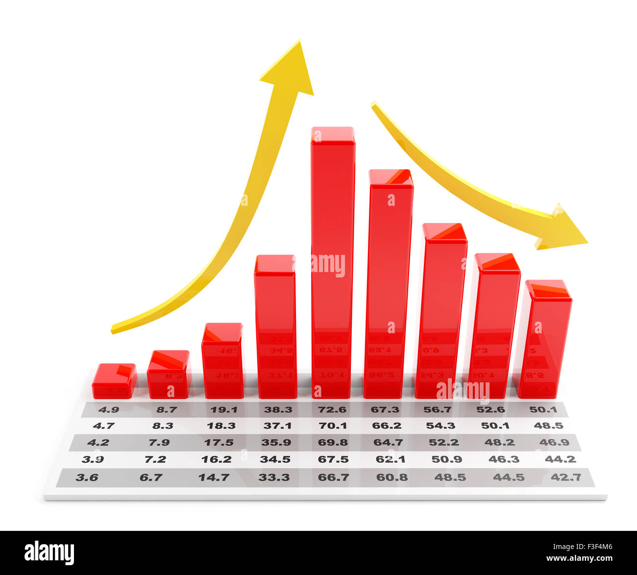 Rise and fall chart - Stock Image