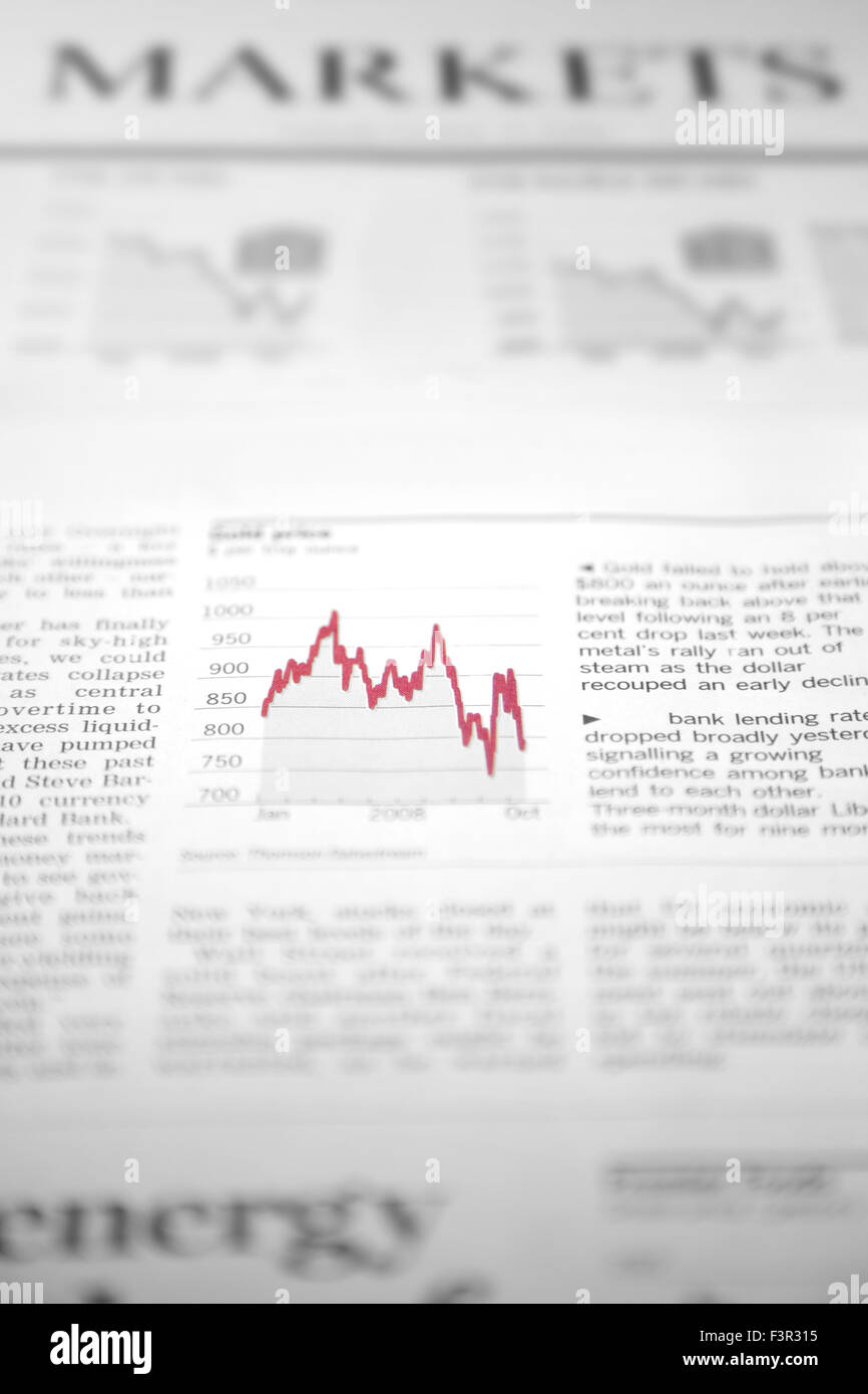 Financial markets chart showing losses - Stock Image