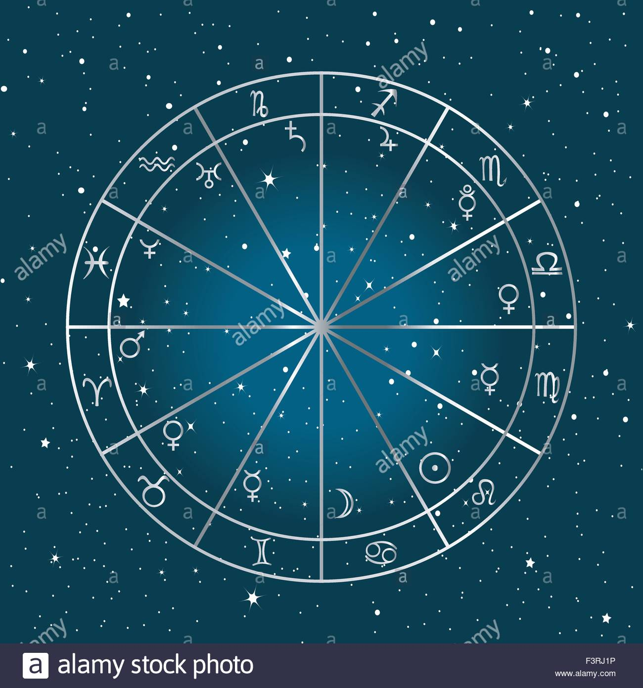 Zodiac Astrology Symbols Planets Vector Stock Photos Zodiac