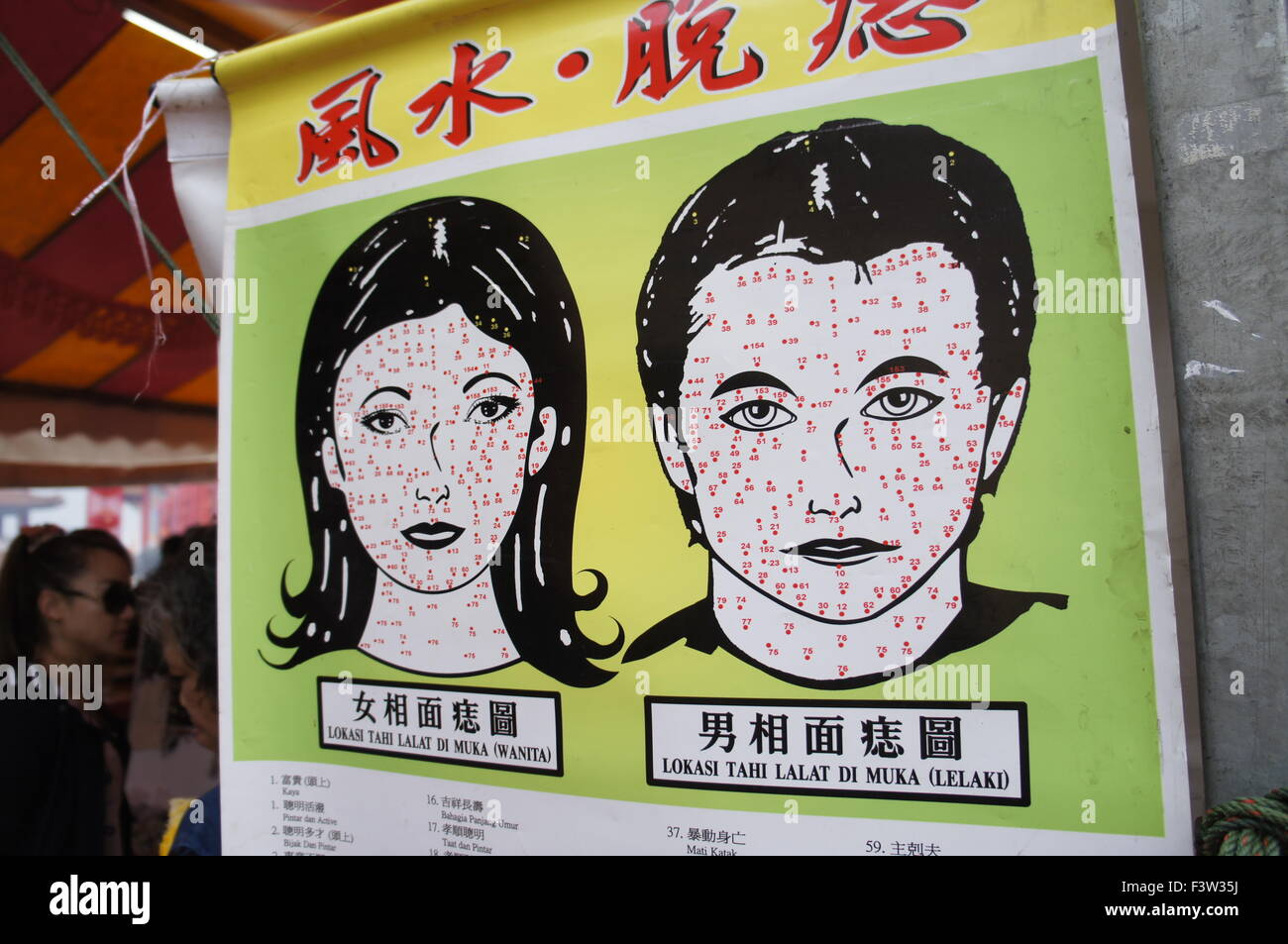 face fortune telling using mole locations - Stock Image