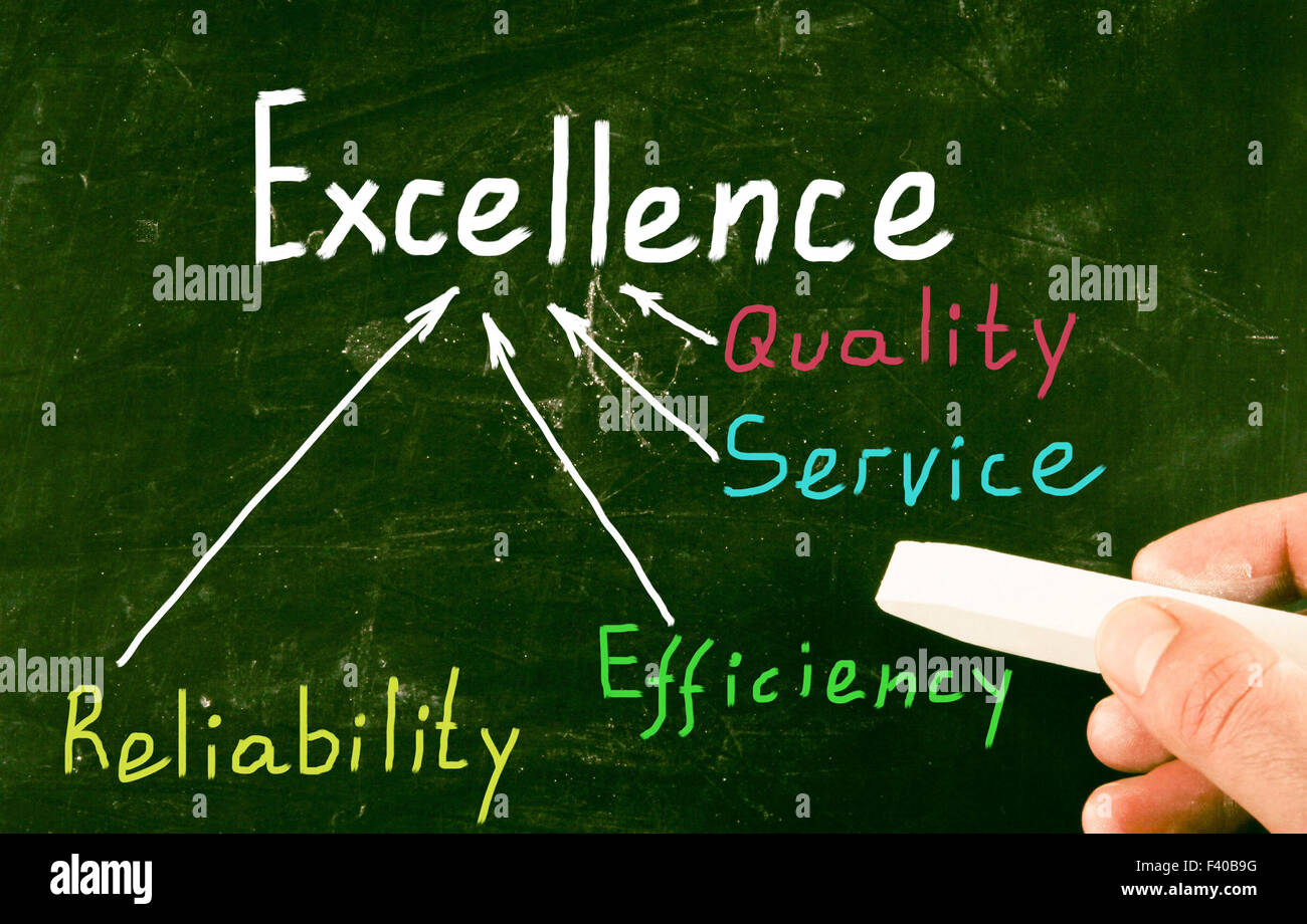 excellence concept - Stock Image