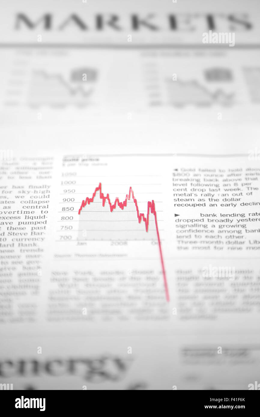 Financial market chart showing losses - Stock Image