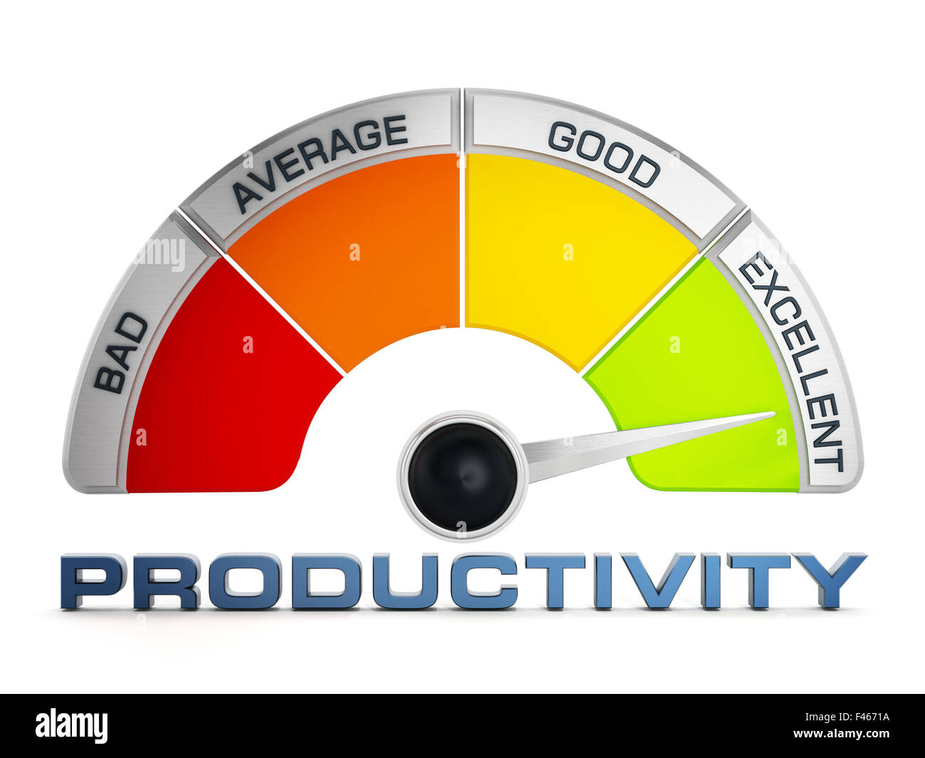 Productivity levels meter isolated on white background - Stock Image