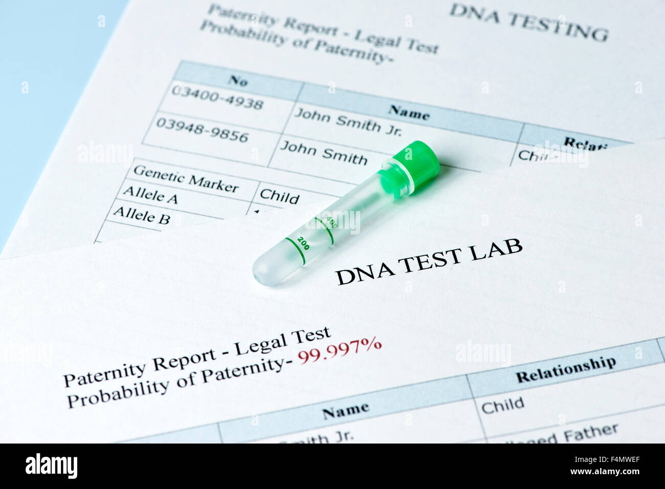 synthetic blood paternity test