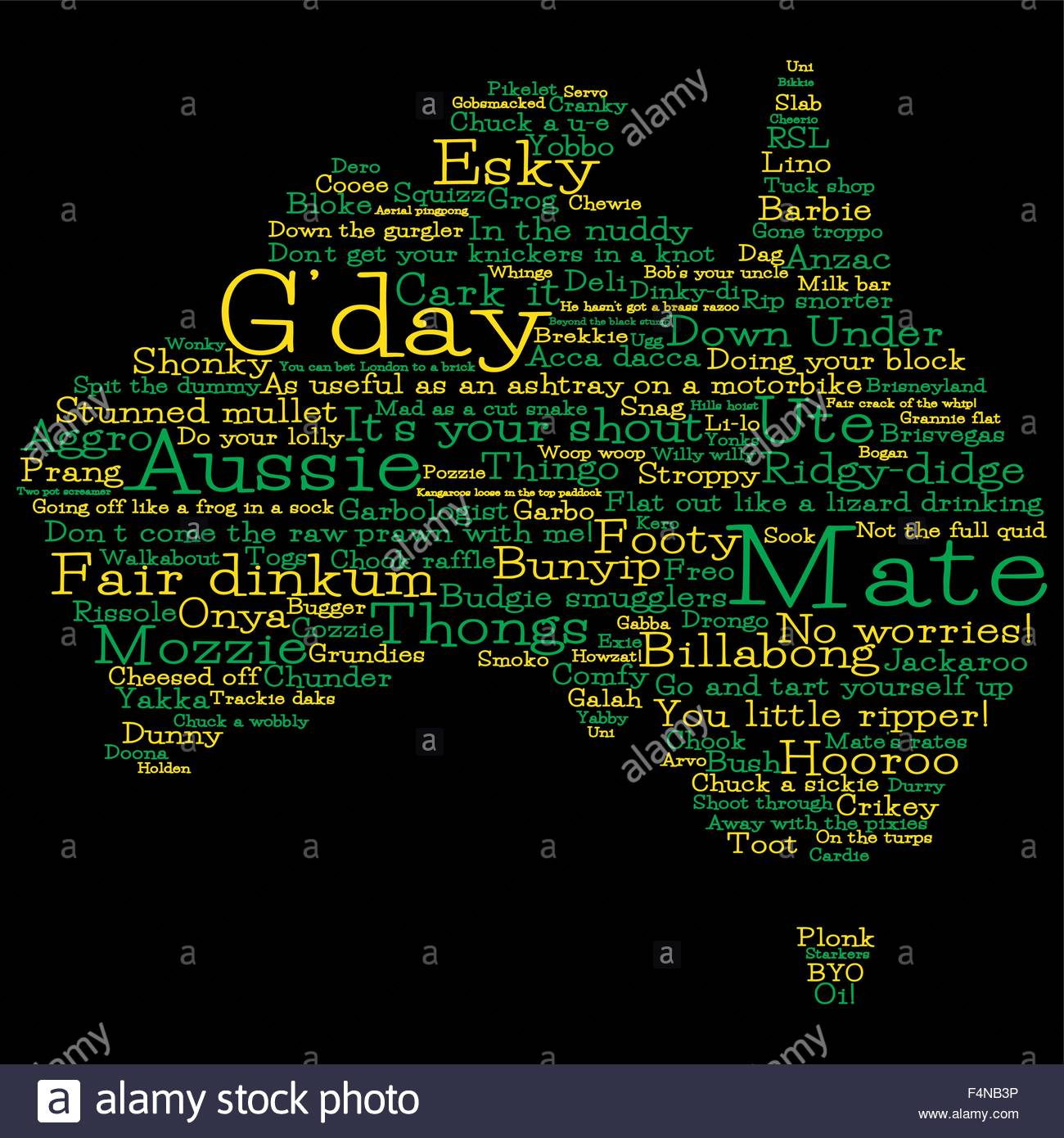 Australia map made from australian slang words in vector format australia map made from australian slang words in vector format gumiabroncs Image collections