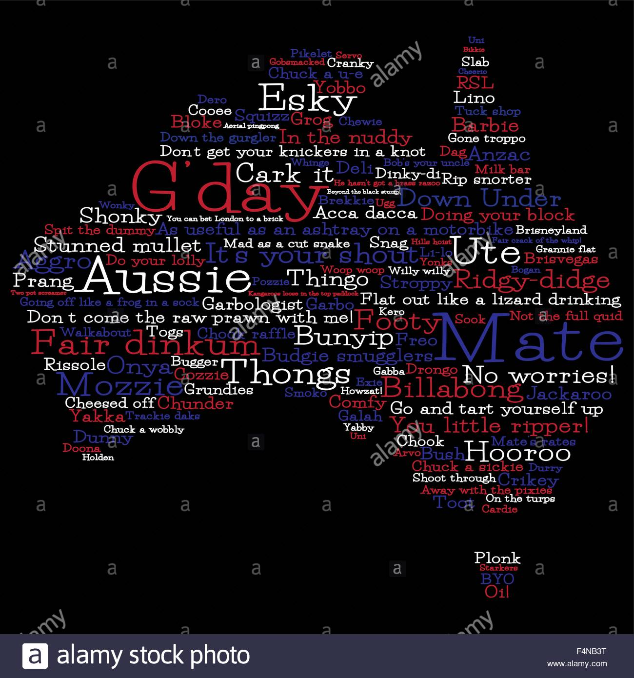 Australia map made from australian stock photos australia map made australia map made from australian slang words in vector format stock image gumiabroncs Image collections