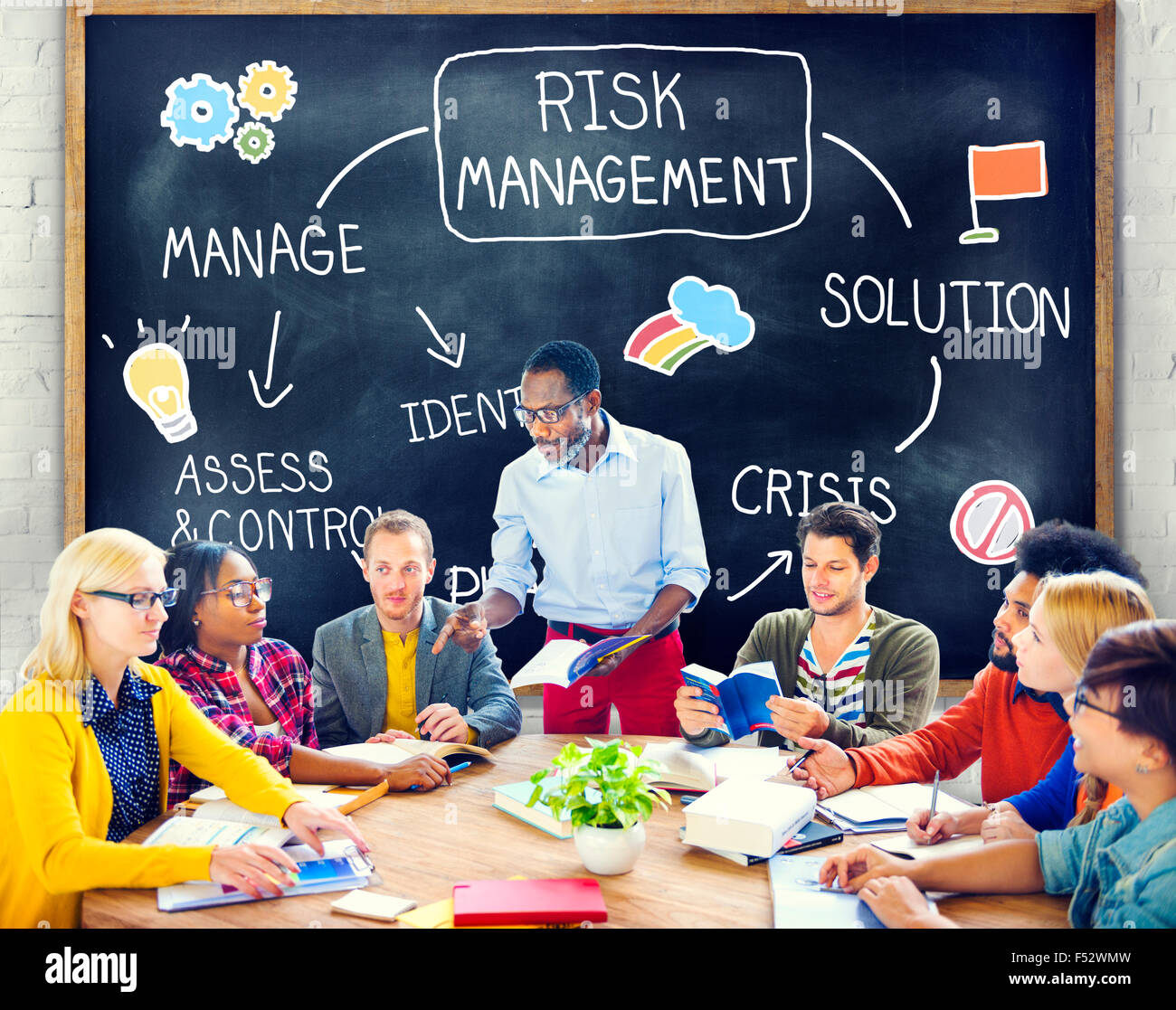 Risk Management Solution Crisis Identity Planning Concept - Stock Image
