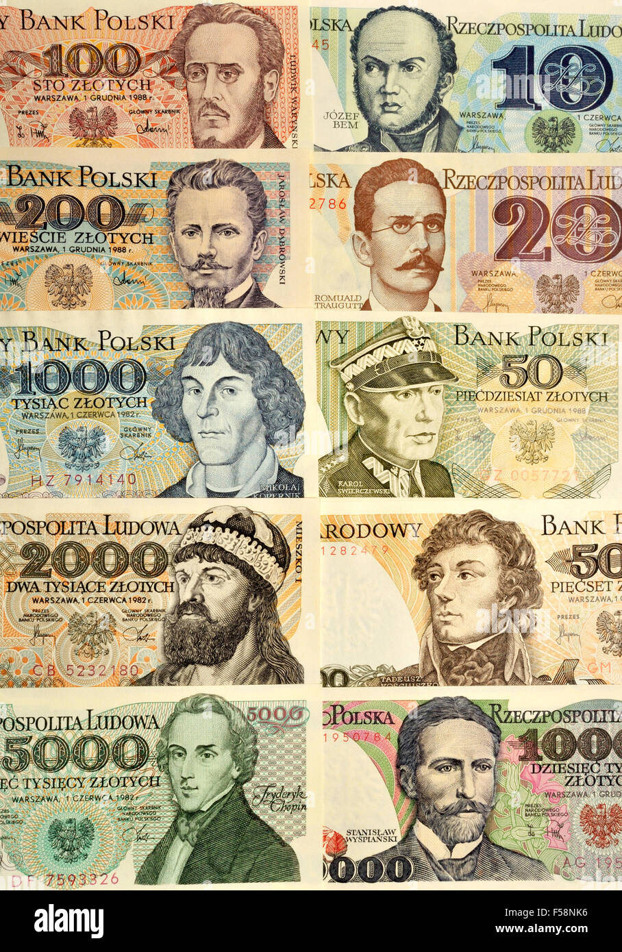 Polish banknotes (pre-1995) showing historical figures. By denomination: Josef Bem (10) Romuald Trugutt... (see Stock Photo