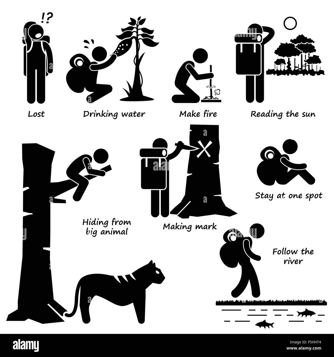 Survival Tips Guides when Lost in the Jungle Actions Stick Figure Pictogram Icons - Stock Image