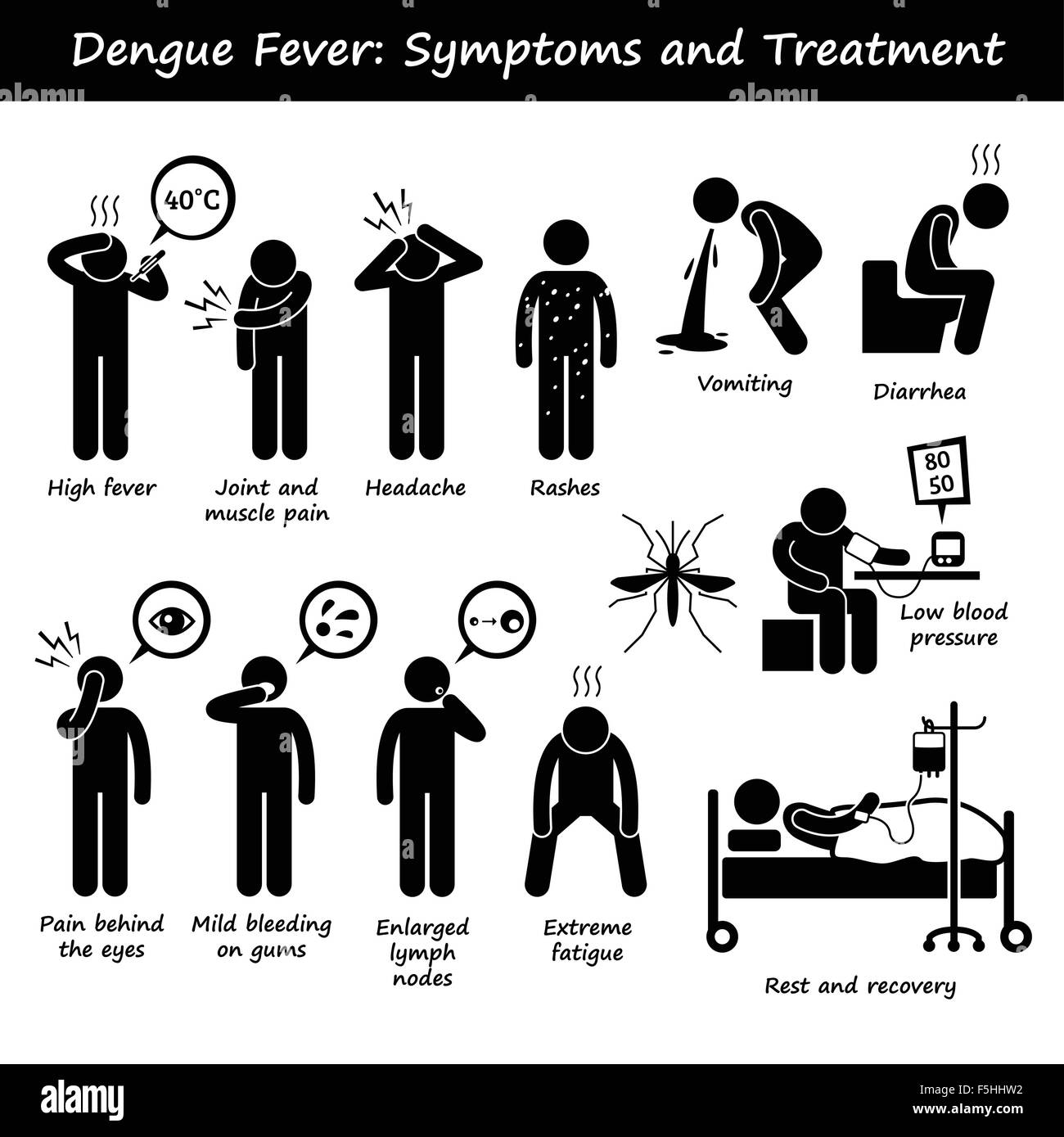 Dengue Fever Symptoms and Treatment Aedes Mosquito Stick Figure Pictogram Icons - Stock Image
