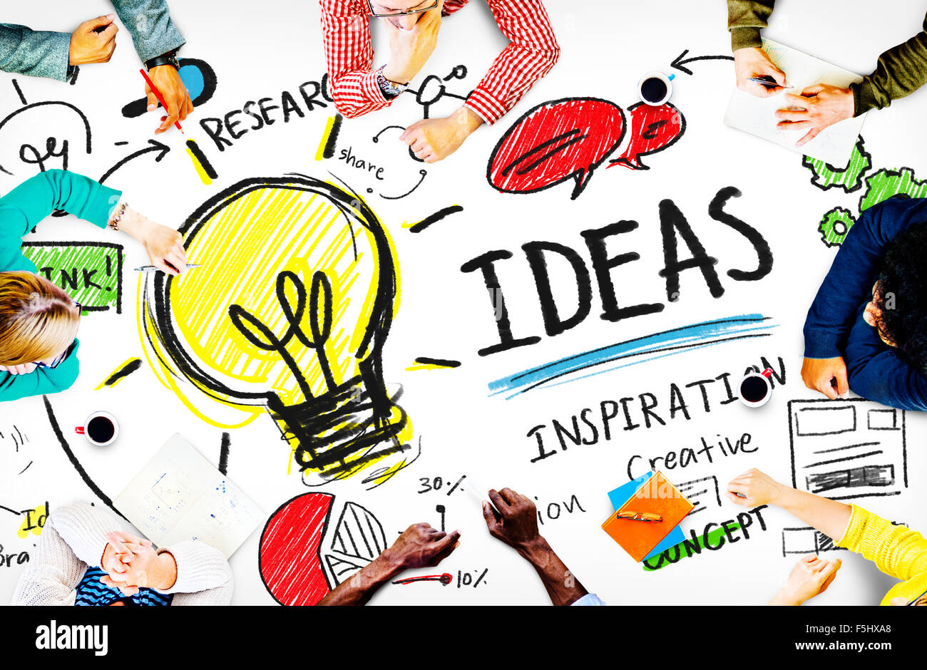 innovation creativity design Innovation & design we are an open, evolving community invested in creating, preserving, and translating knowledge our faculty and students play an increasingly large role in engaging in innovation and entrepreneurship activities.