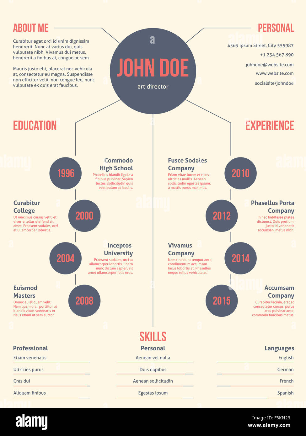 Cool Curriculum Vitae Resume Design Stock Photos Cool Curriculum