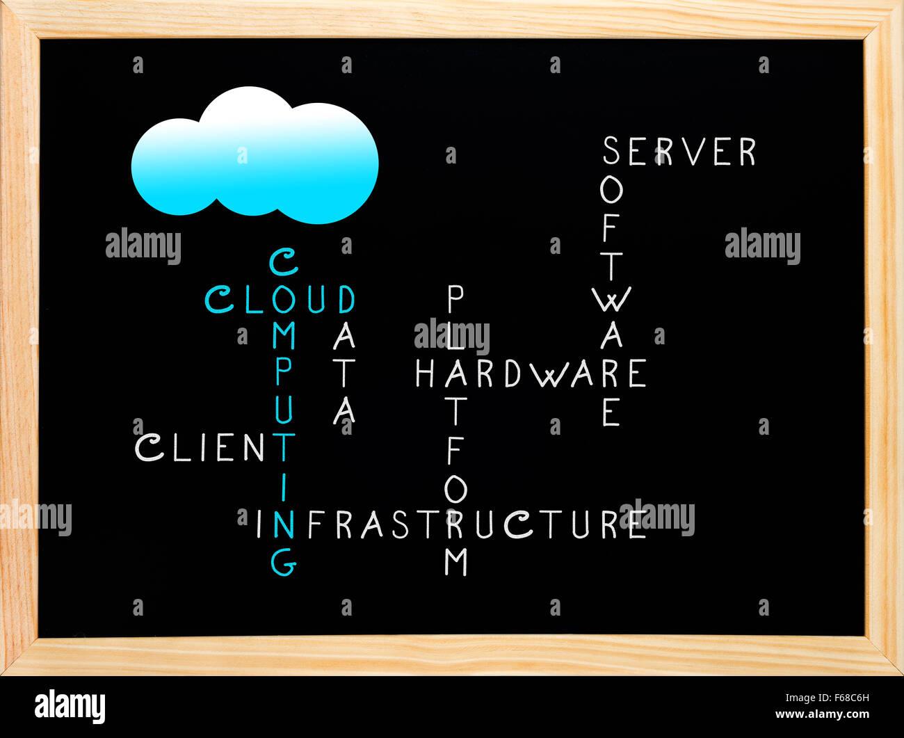 Cloud computing concept network written with chalk in crossword on wooden blackboard Stock Photo