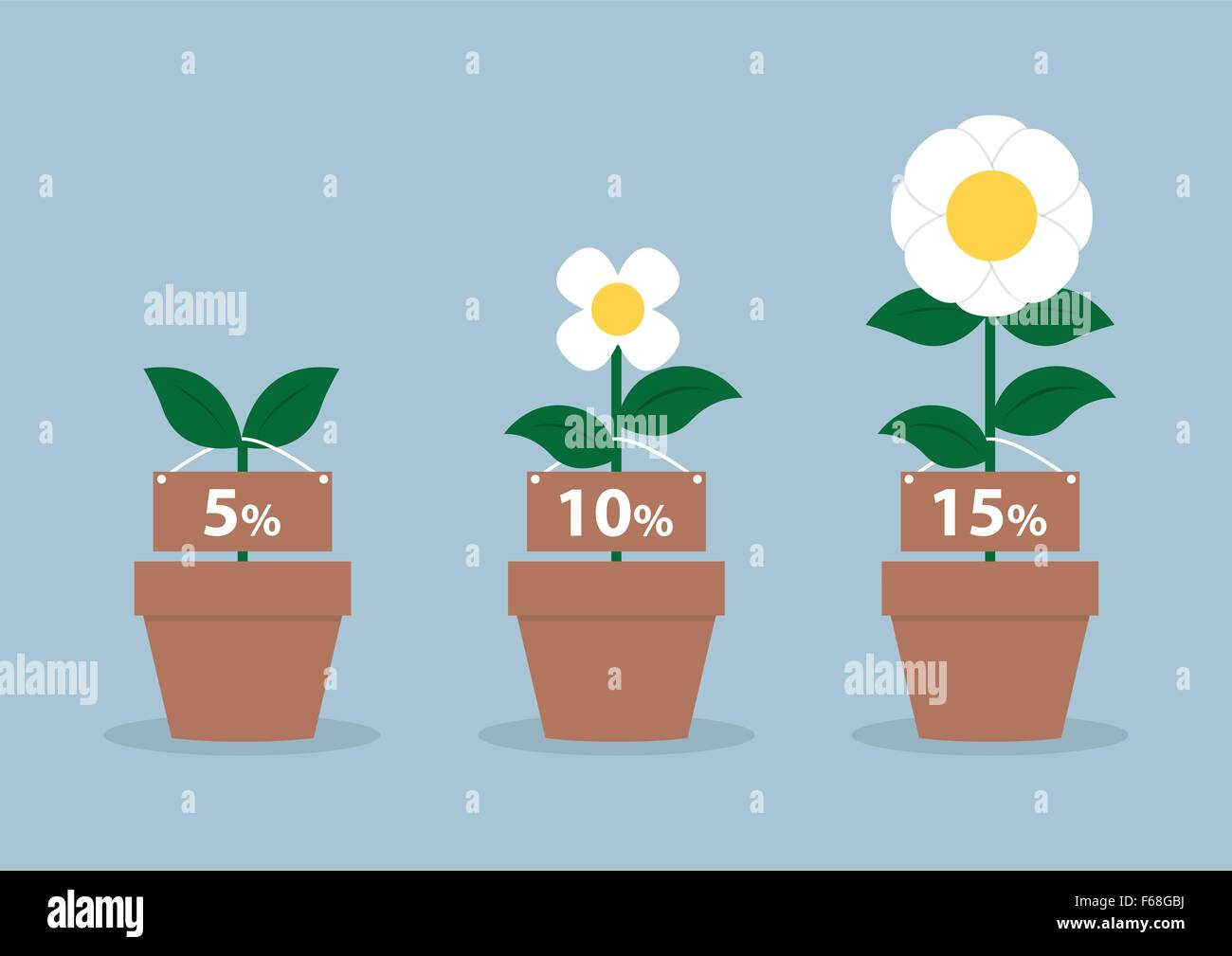 Interest rates and different size of flowers, Financial concept, VECTOR, EPS10 - Stock Image