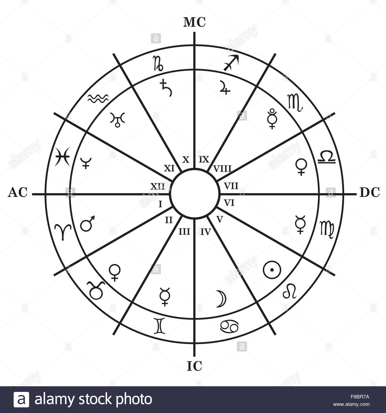 Astrology Zodiac With Natal Chart Signs Houses And Planets On White Background