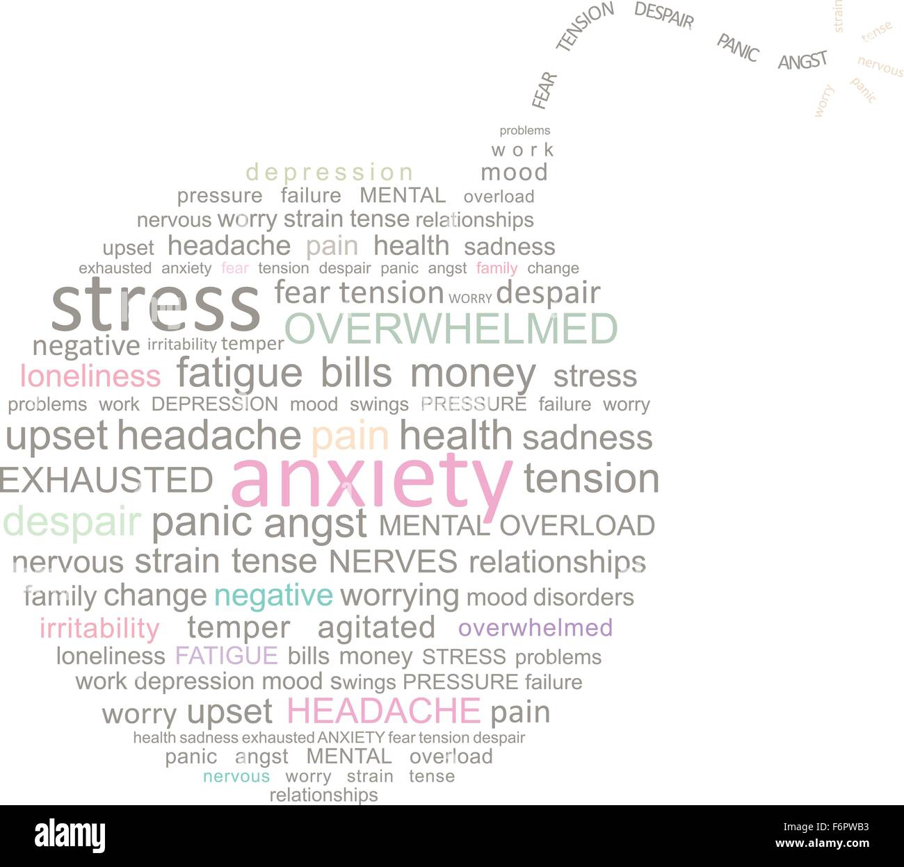Word cloud concept for stress and anxiety in the shape of a bomb with a fuse lit - Stock Vector