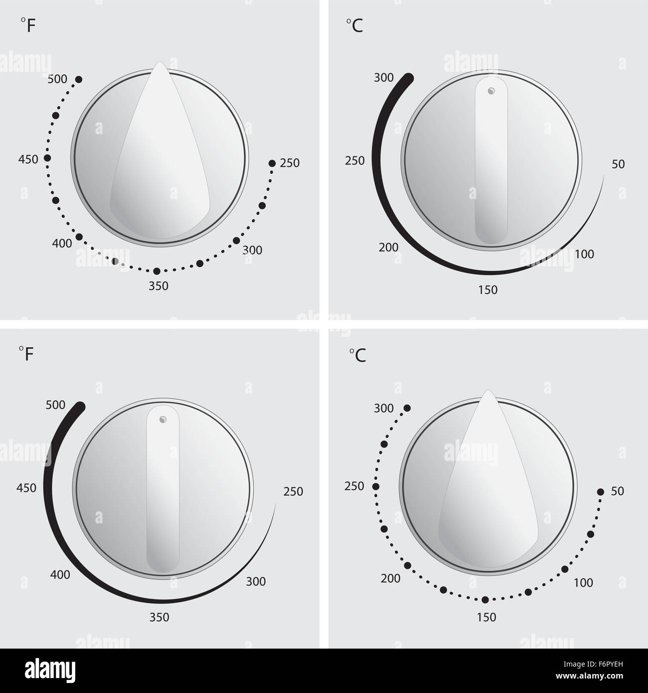 Oven dial vector in 4 different styles with celcius and fahrenheit temperature measurements - Stock Vector