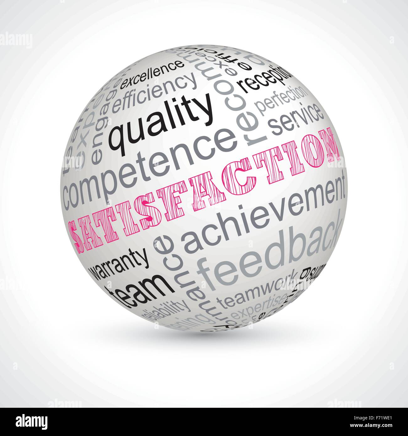 Satisfaction theme sphere with keywords full vector - Stock Vector