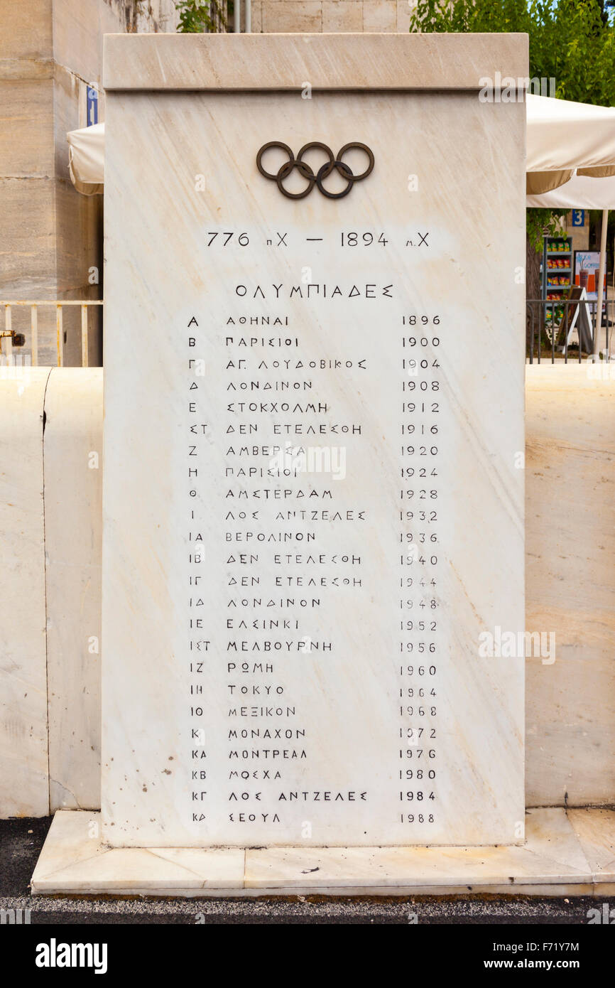 List of summer Olympic Games dates and venues in Greek on marble plaque, Panathenaic Stadium, Athens, Greece Stock Photo