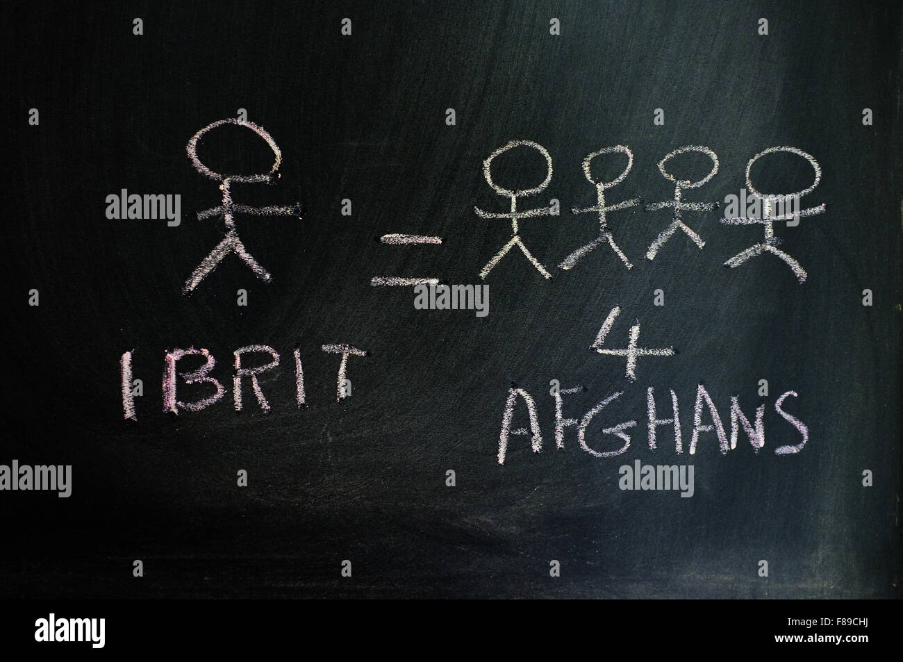 Stick figures representing inequality written on a blackboard in chalk. - Stock Image