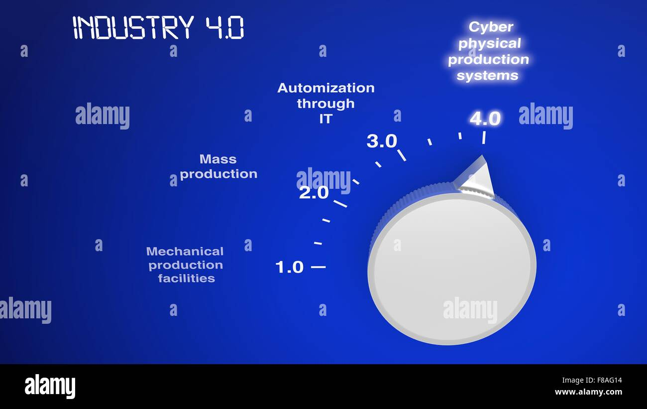 Industry 4.0 concept illustration infographic circular scale with industrial revolutions - Stock Image