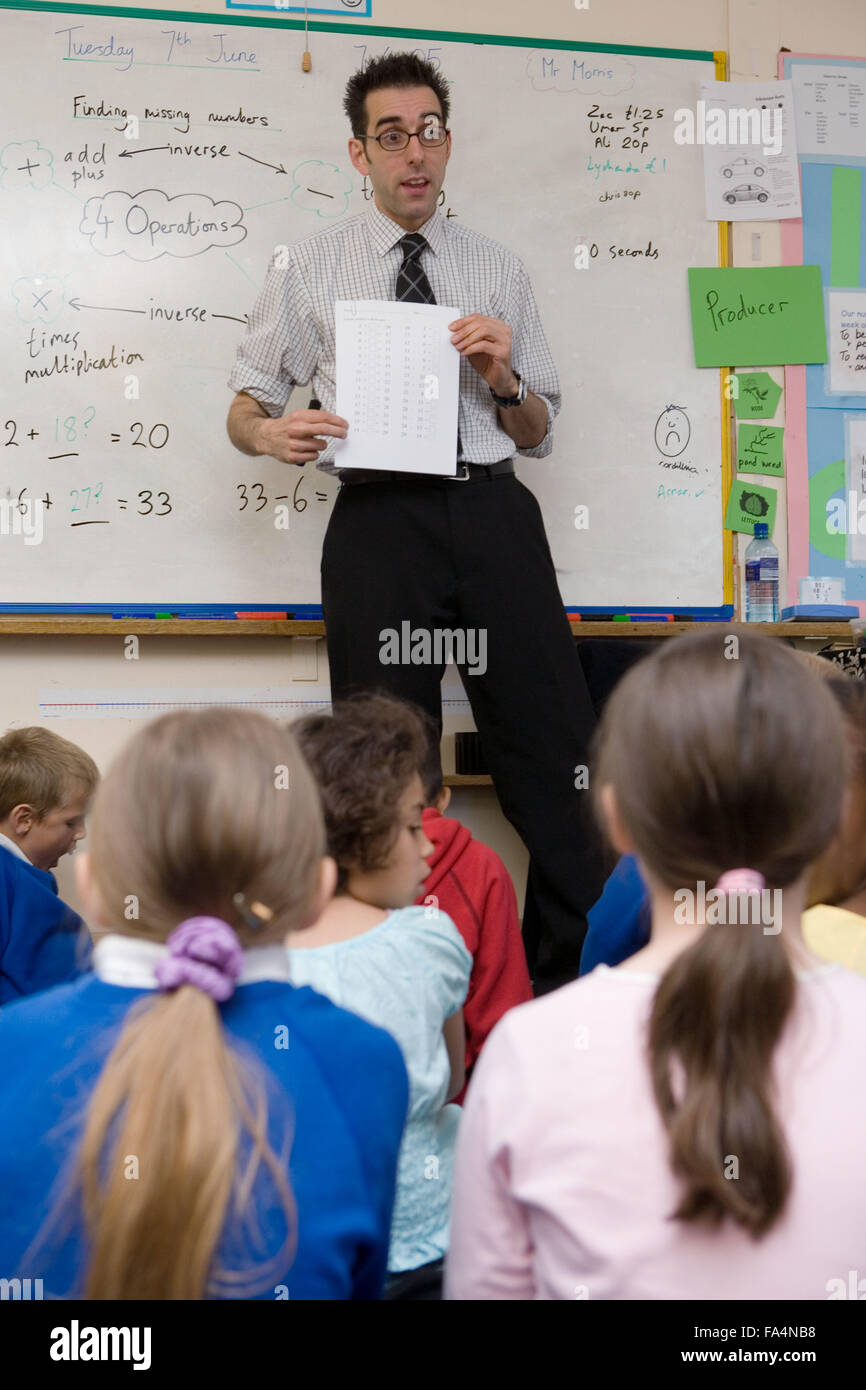 Teacher standing in front of whiteboard talking to group of school children, Stock Photo