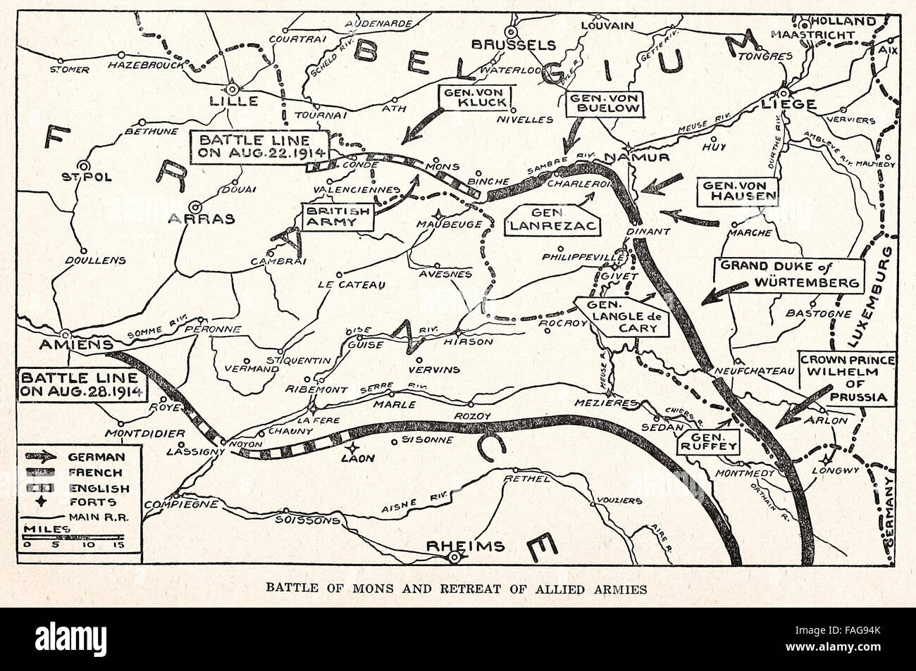 Battle of Mons and the retreat of the Allied Armies, World War I - Stock Image