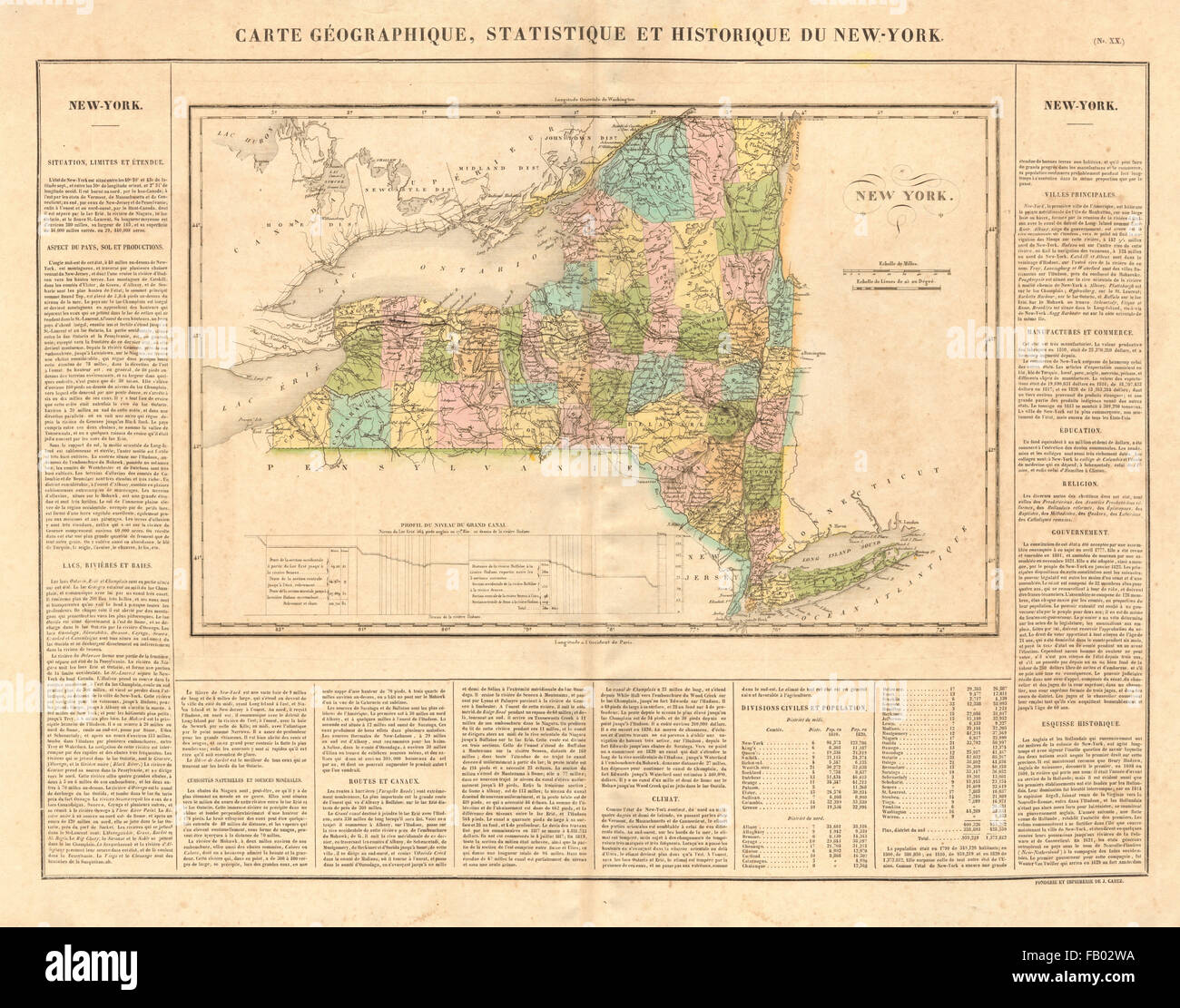 New York State Antique Map Excl Boston Corner Erie Canal Profile - Antique boston map