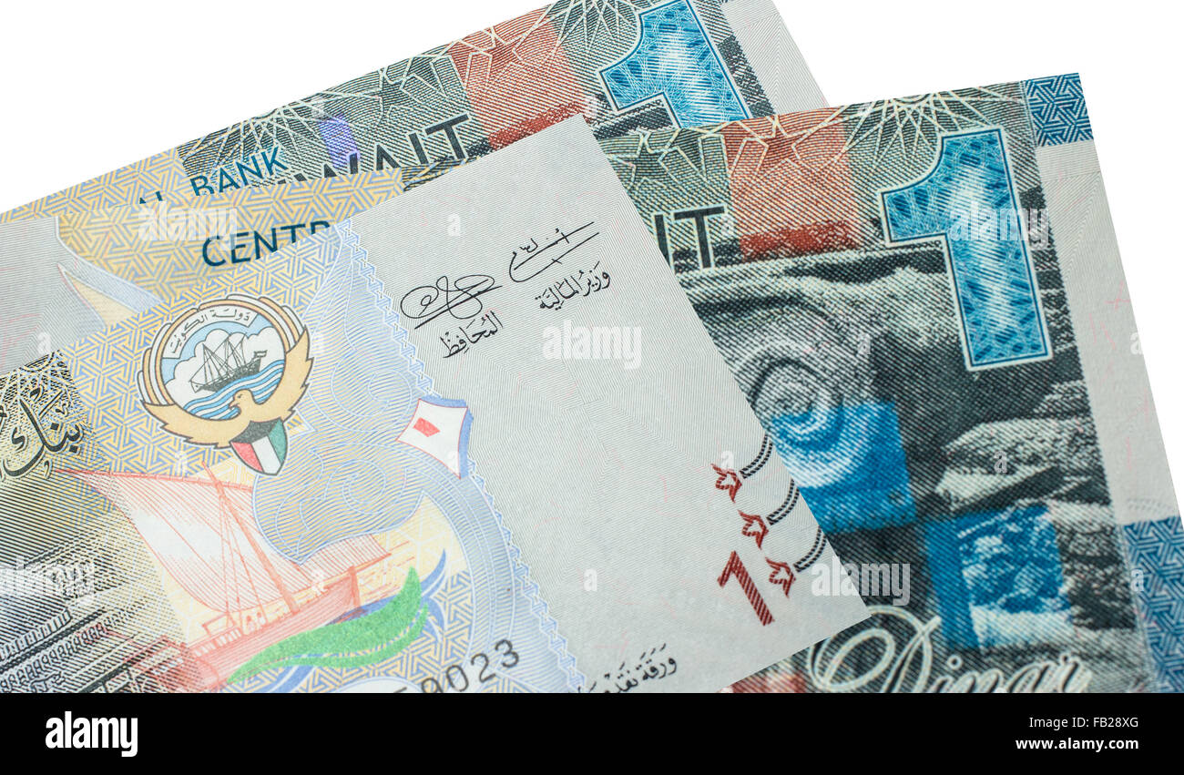 Forex rates-kuwaiti dinar