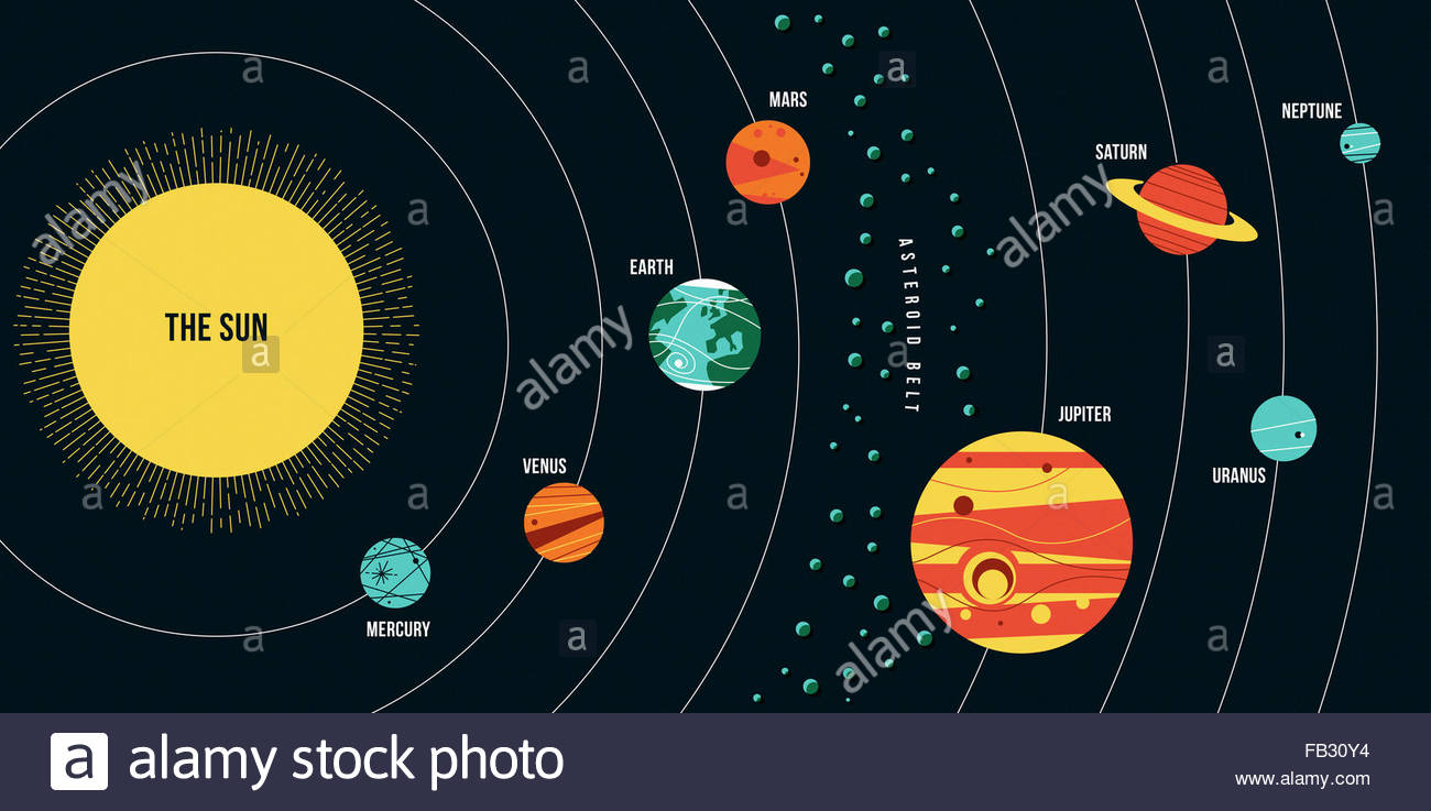 Solar system planets diagram stock photos solar system planets diagram of solar system stock image ccuart Image collections