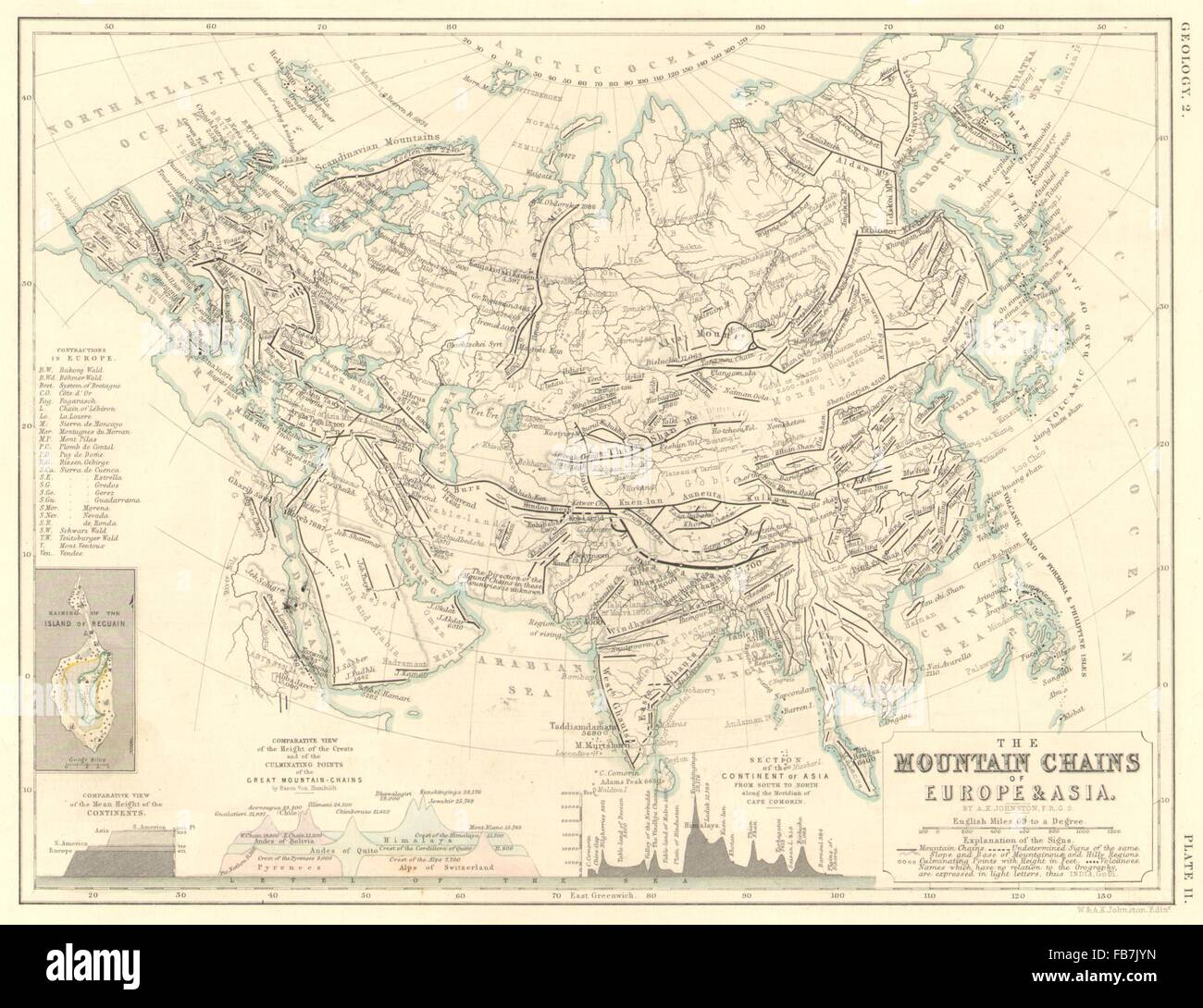 EUROPE & ASIA: The mountain chains of Europe and Asia, 1850 ...