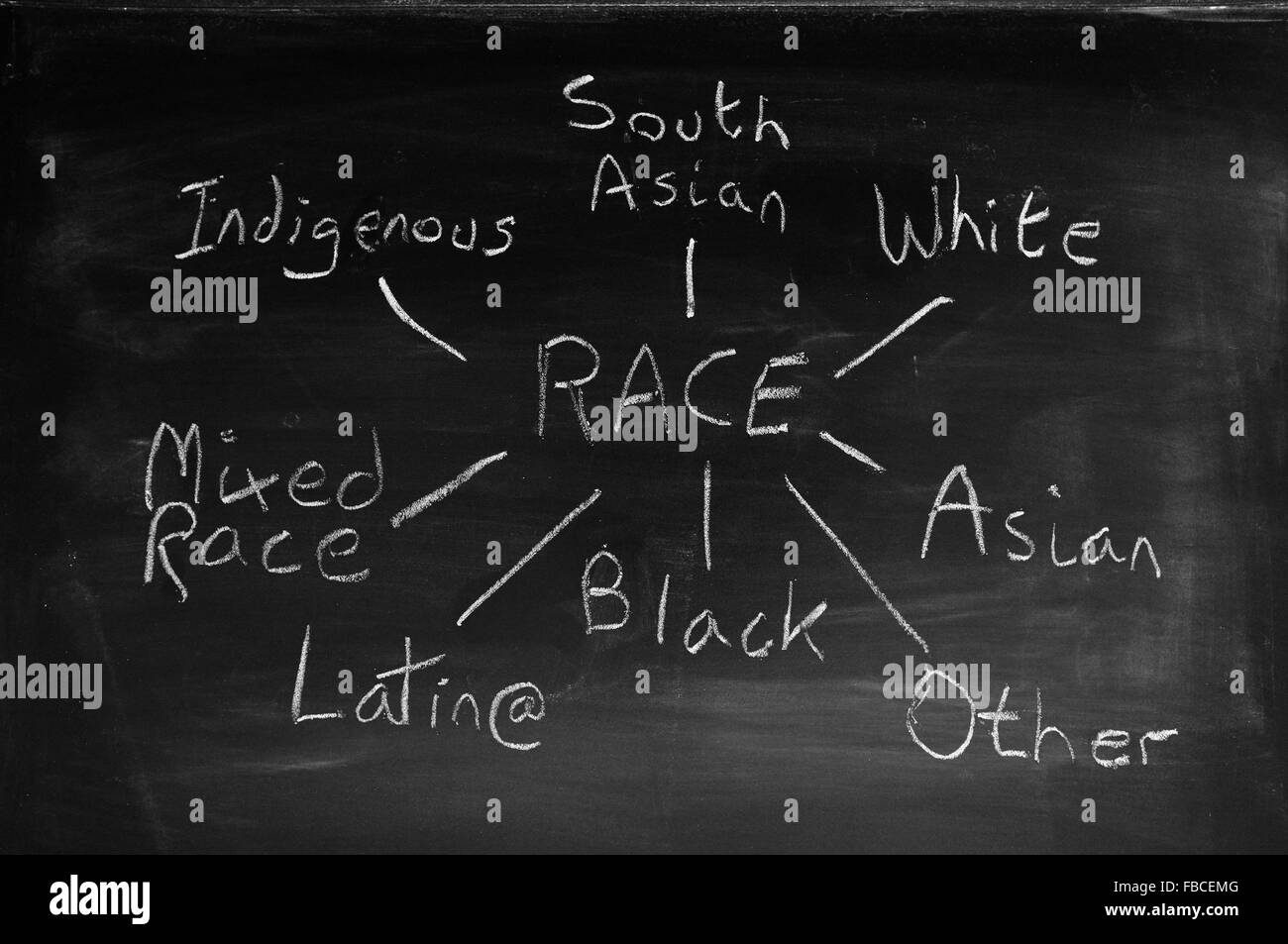 A word association diagram about race drawn on a blackboard. - Stock Image