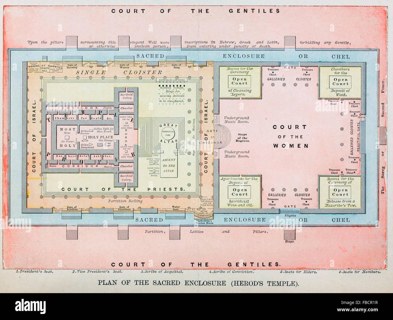 king herod\'s temple diagram herods temple stock photos   herods temple stock images alamy  herods temple stock photos   herods