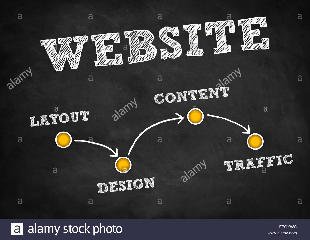 Website - strategy concept - Stock Image
