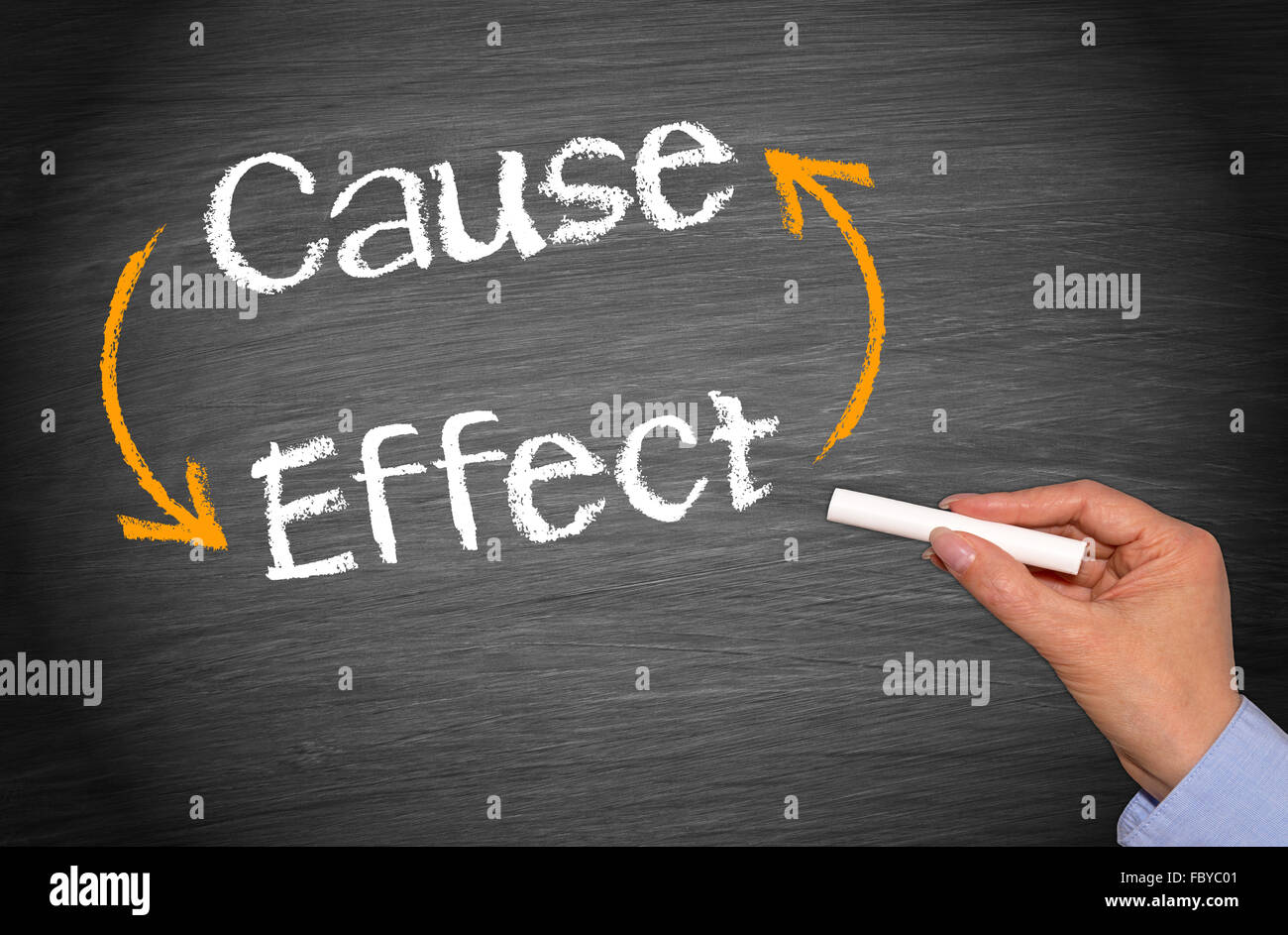 Cause and Effect Stock Photo