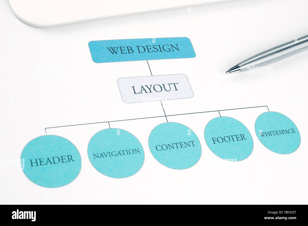 Conceptual web design component layout flow chart building plan. Pen and touchpad tablet on background. Blue Toned - Stock Image