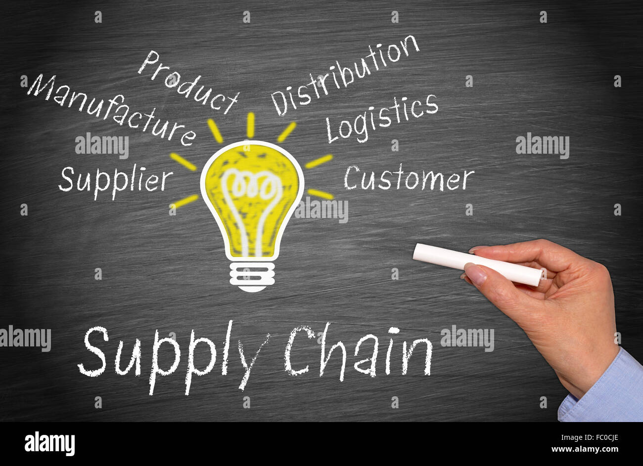 Supply Chain - Business Concept Stock Photo
