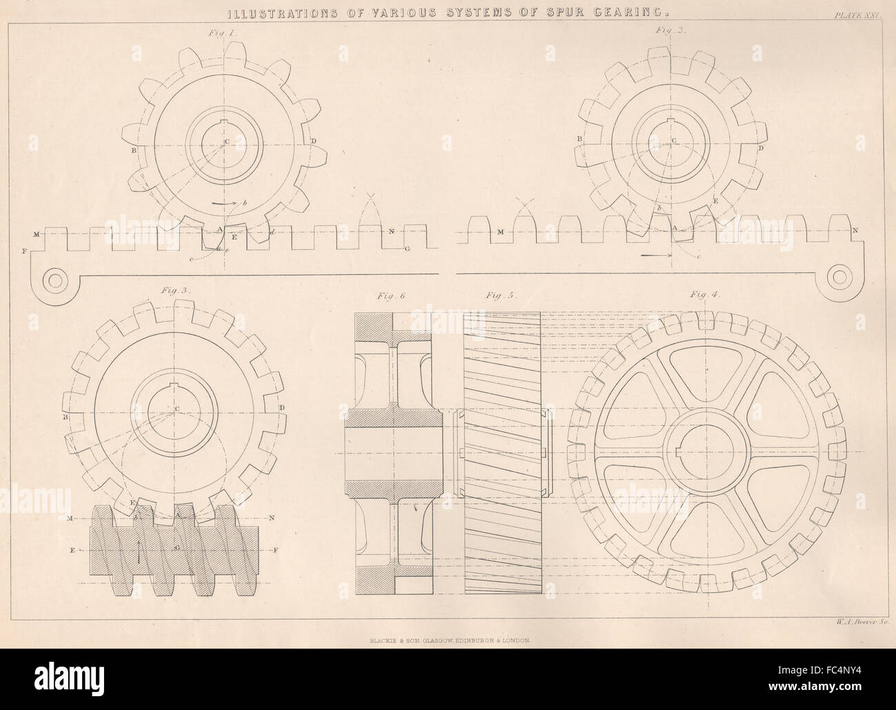 VICTORIAN ENGINEERING DRAWING. Spur gearing system illustrations, print 1876 - Stock Image
