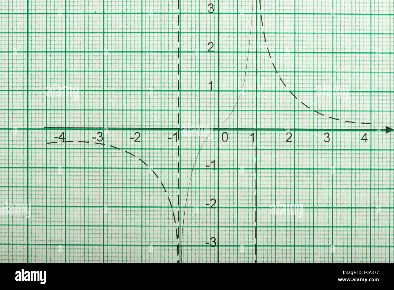 Mathematical drawings, concepts and strategies - Stock Image