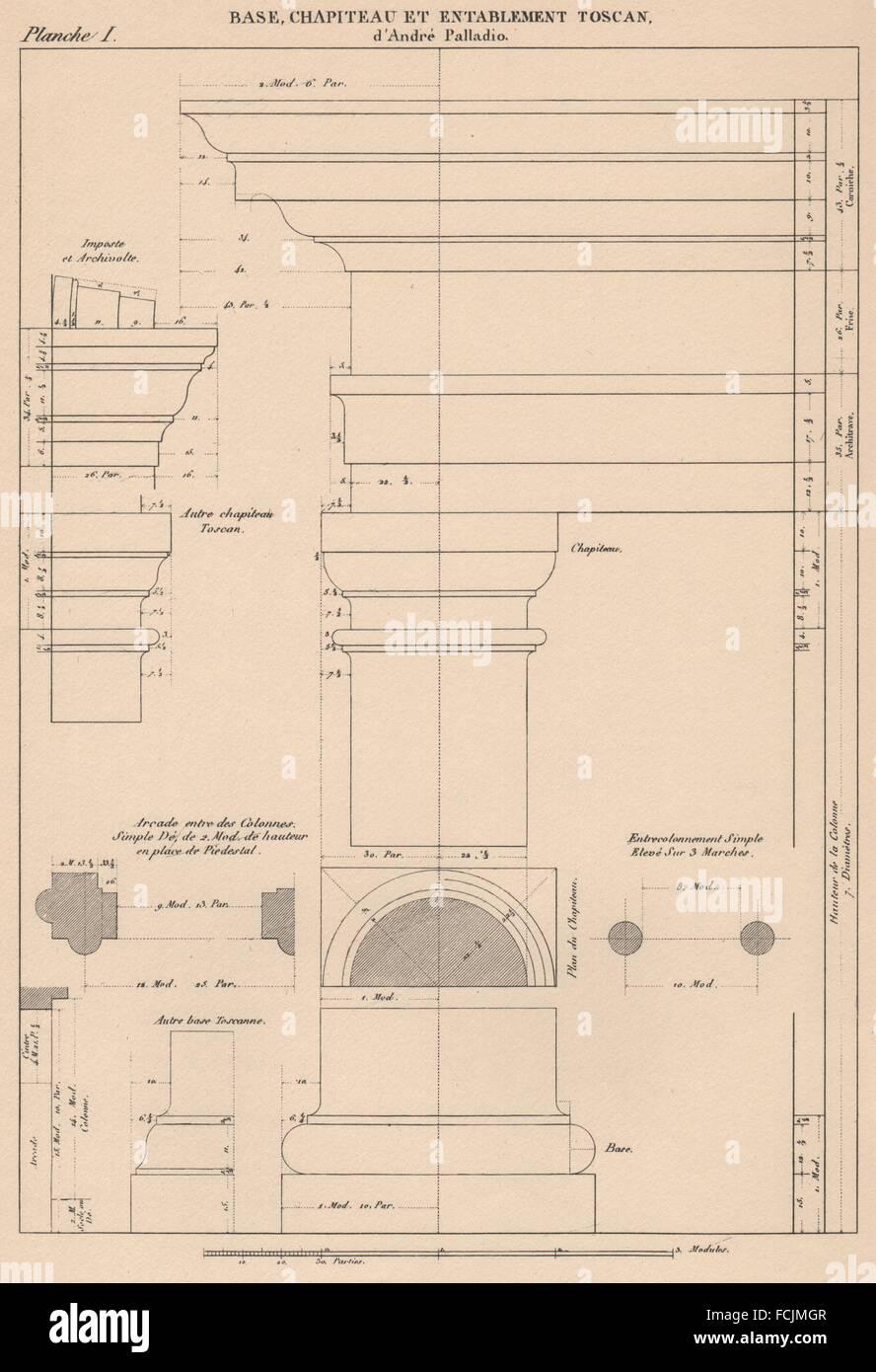 TUSCAN ARCHITECTURE: Base, Capital and Entablature. (Palladio c1518-1580) 1931 - Stock Image