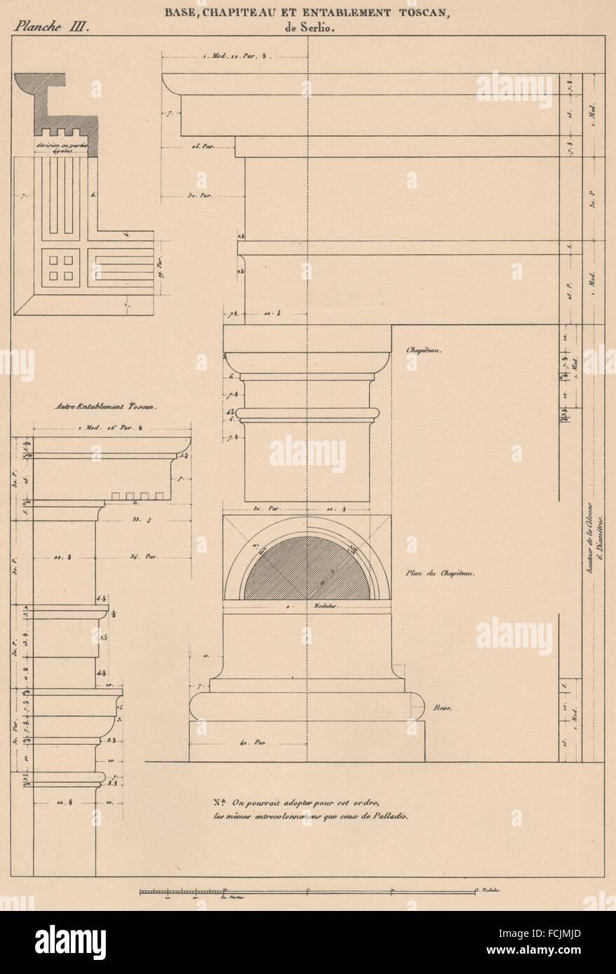 TUSCAN ARCHITECTURE: Base, Capital and Entablature. (Serlio c1475-1555) , 1931 - Stock Image