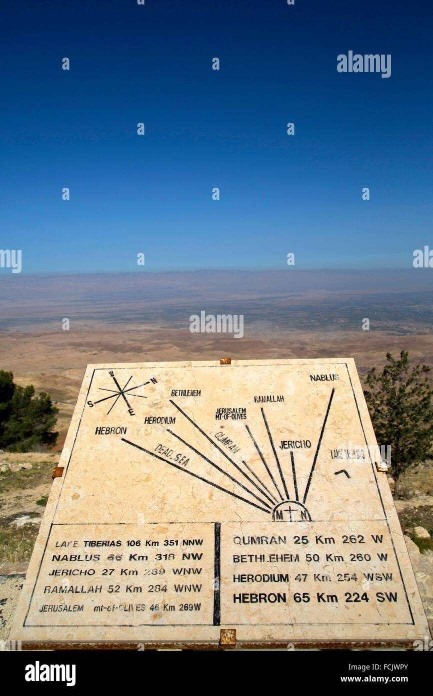 Sign Indicating Distances, Mt Nebo, Jordan - Stock Image