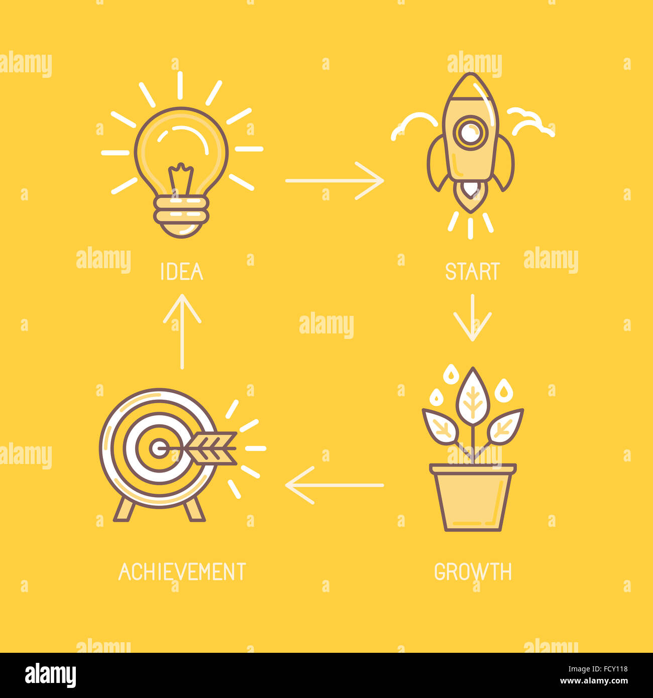 Infographic design element and concept illustration in trendy linear style - steps of developing business from idea - Stock Image